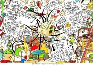 Decluttering - Sydney feng shui consultant, jenny Blume