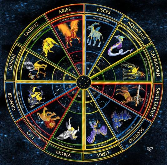 zodiac signs in mars